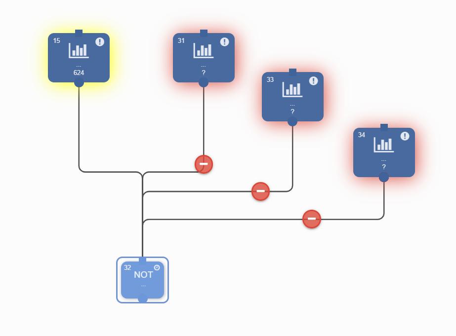Visual rendering exclusions NOT block | Ternair Marketing Cloud